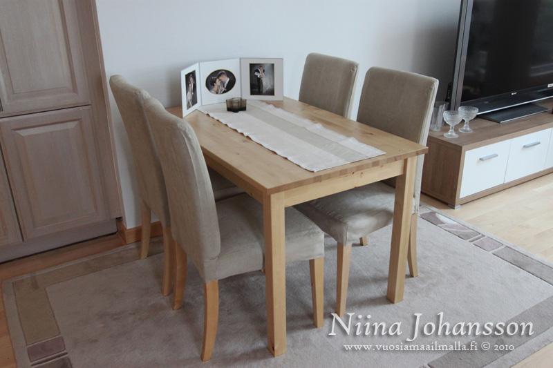 Uutta tyyliä kotiin IKEA n ostoshelvetistä – Vuosia Maailmalla