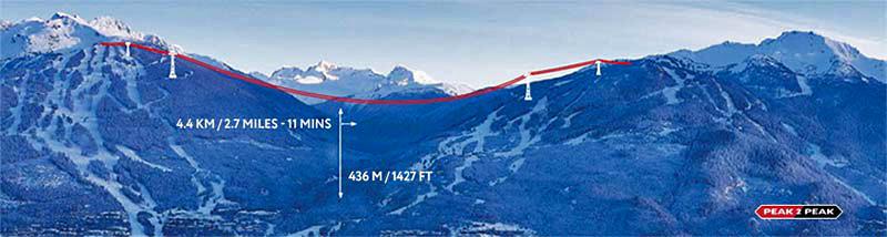 miten muutetaan kilometriä tunnissa metriä sekunnissa